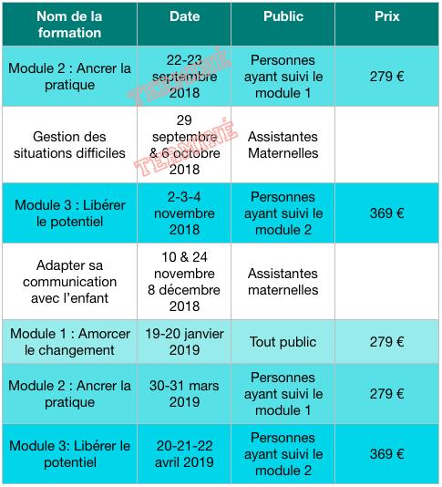 Dates de formation en pédagogie positive